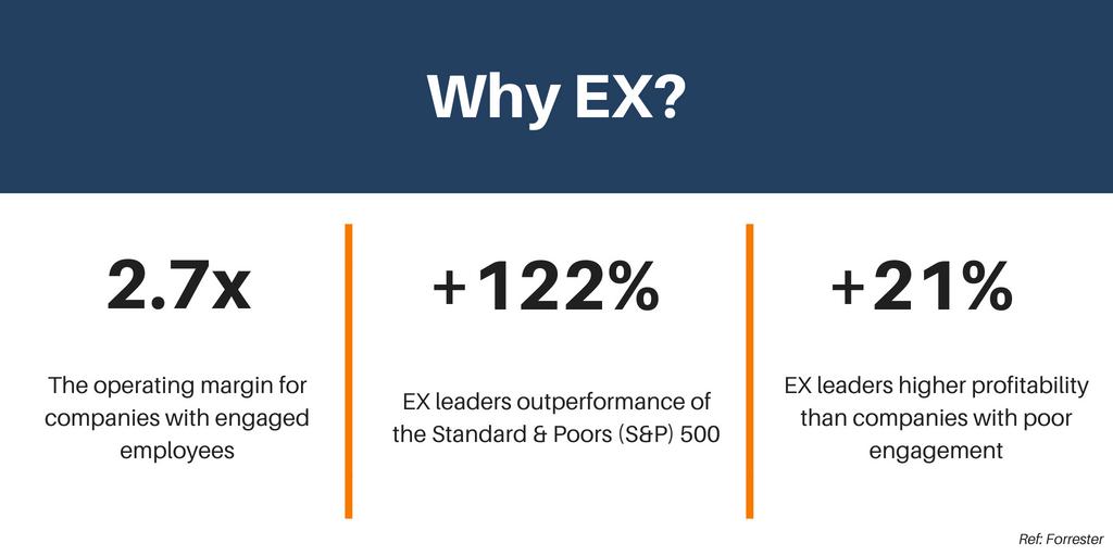 Why EX image