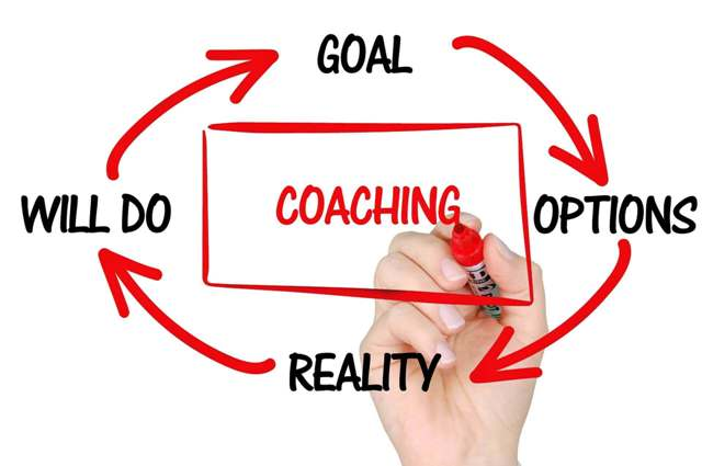 innovation-coaching