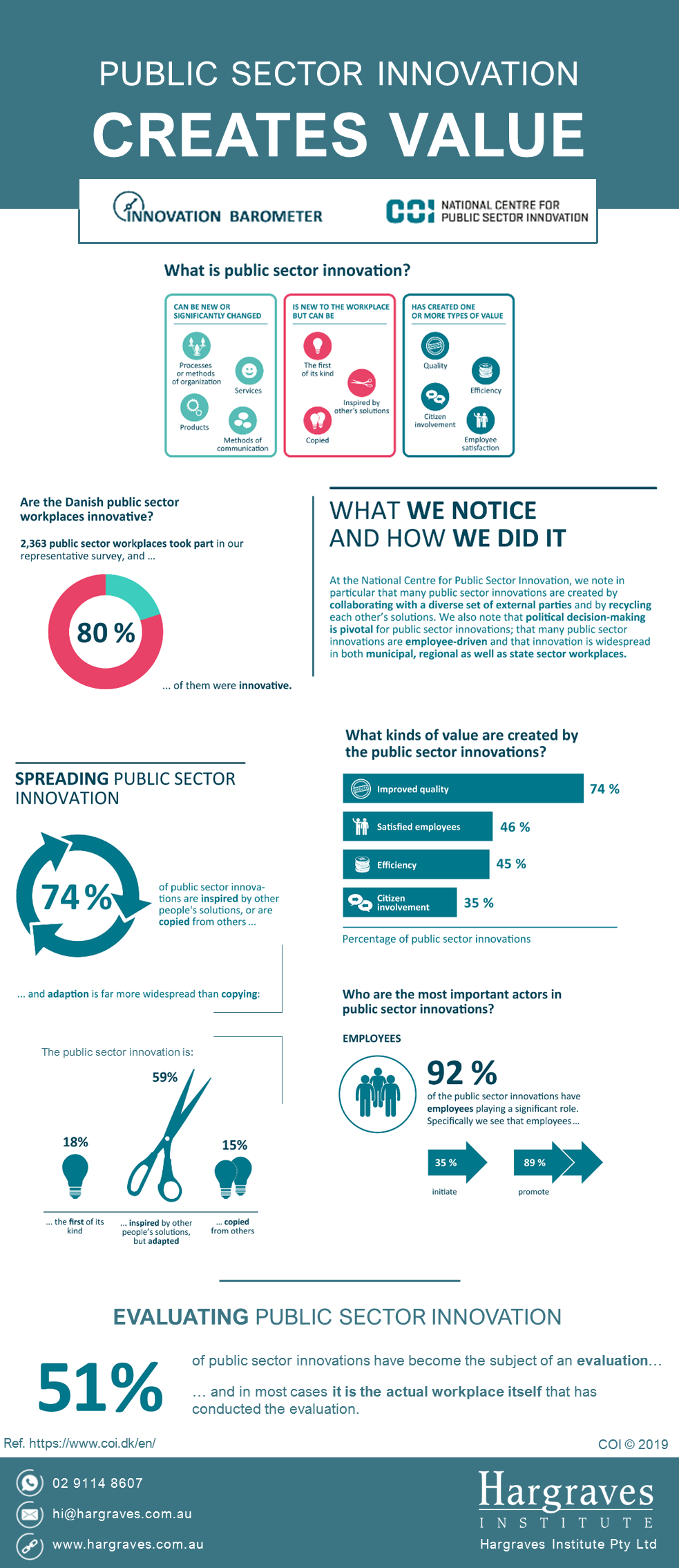 Infographic - Innovation & the Public Sector