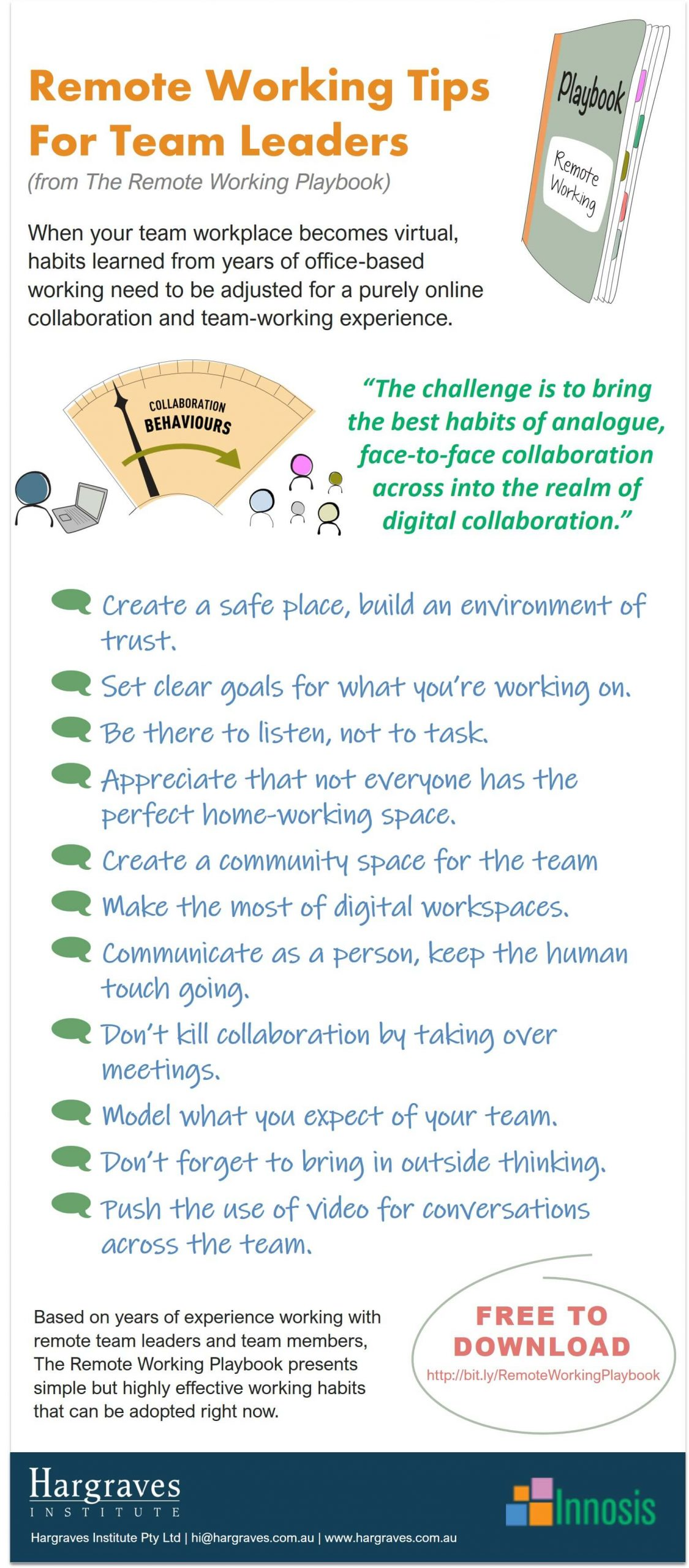 Remote Working Tips for Team Leaders