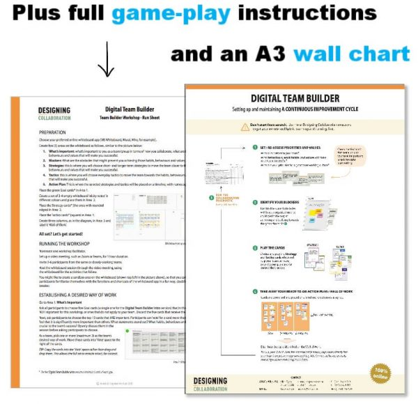 Instructions and wall chart
