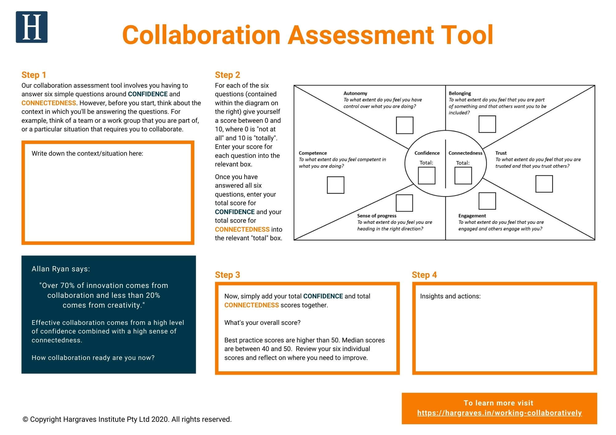 Collaboration assessment table