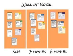 DTB - Wall of work